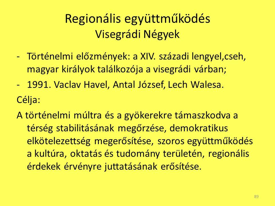 Regionális együttműködés Visegrádi Négyek