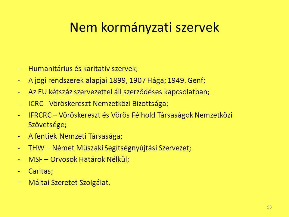 Nem kormányzati szervek