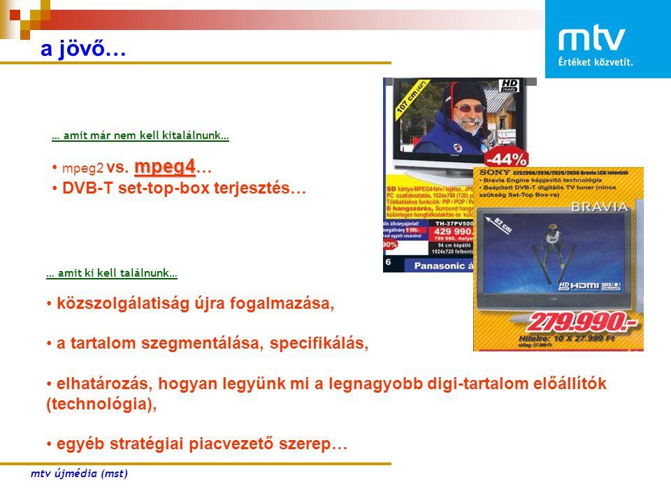 a jövő… mpeg2 vs. mpeg4… DVB-T set-top-box terjesztés…