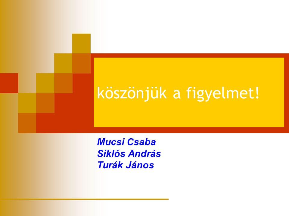 Mucsi Csaba Siklós András Turák János