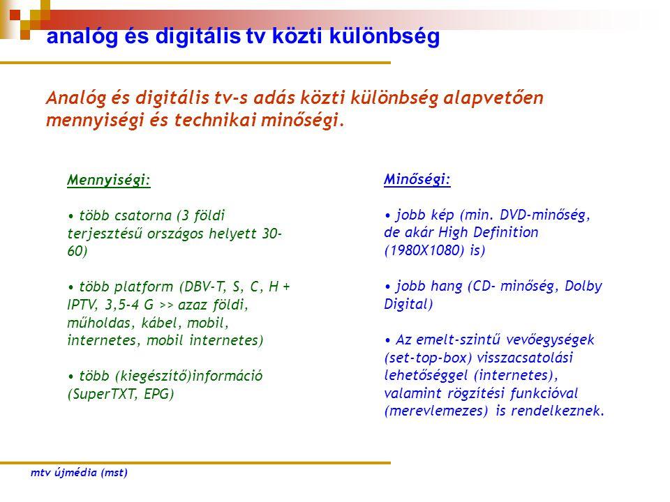 analóg és digitális tv közti különbség