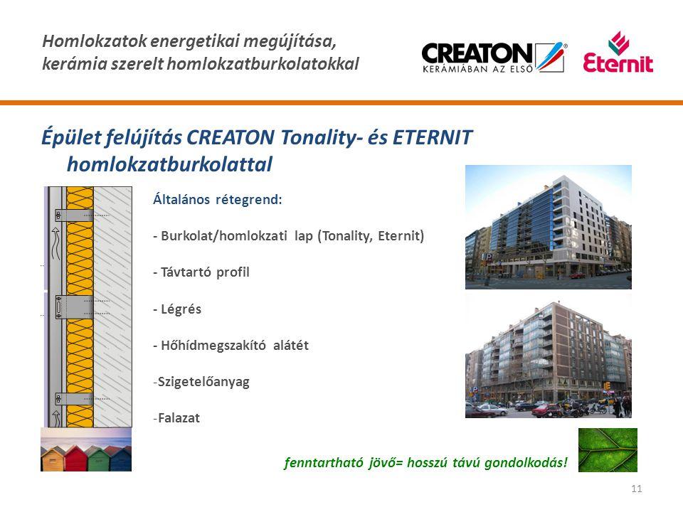 Épület felújítás CREATON Tonality- és ETERNIT homlokzatburkolattal