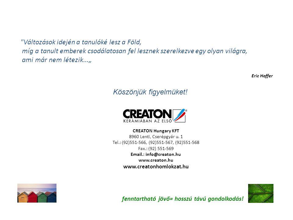 Email.: info@creaton.hu