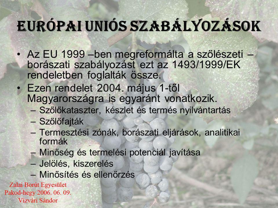 Európai Uniós Szabályozások