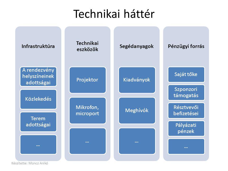 Technikai háttér Infrastruktúra A rendezvény helyszíneinek adottságai