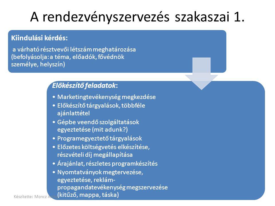 A rendezvényszervezés szakaszai 1.