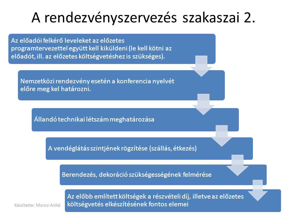 A rendezvényszervezés szakaszai 2.