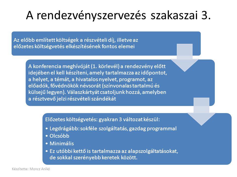 A rendezvényszervezés szakaszai 3.