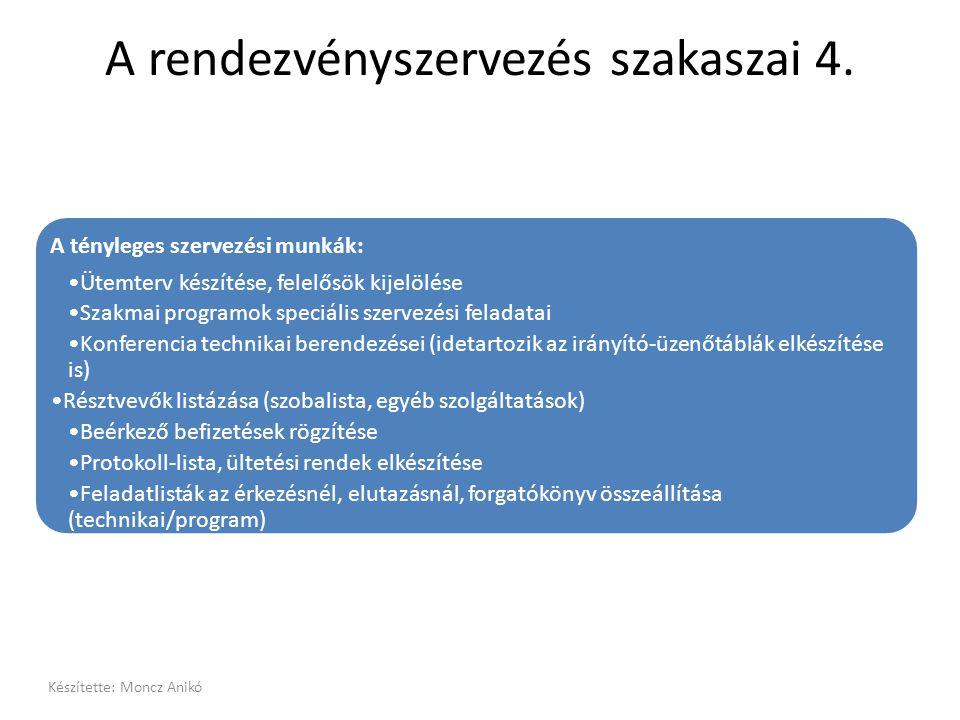A rendezvényszervezés szakaszai 4.