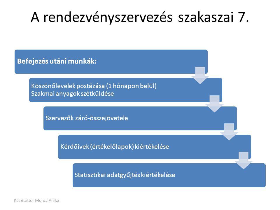 A rendezvényszervezés szakaszai 7.