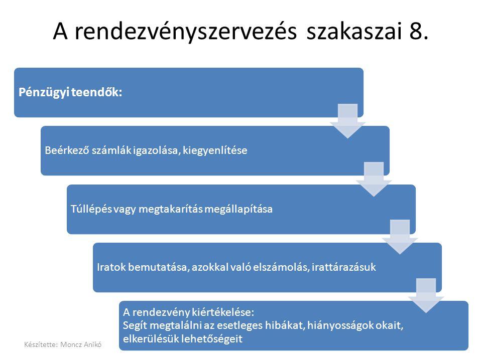 A rendezvényszervezés szakaszai 8.