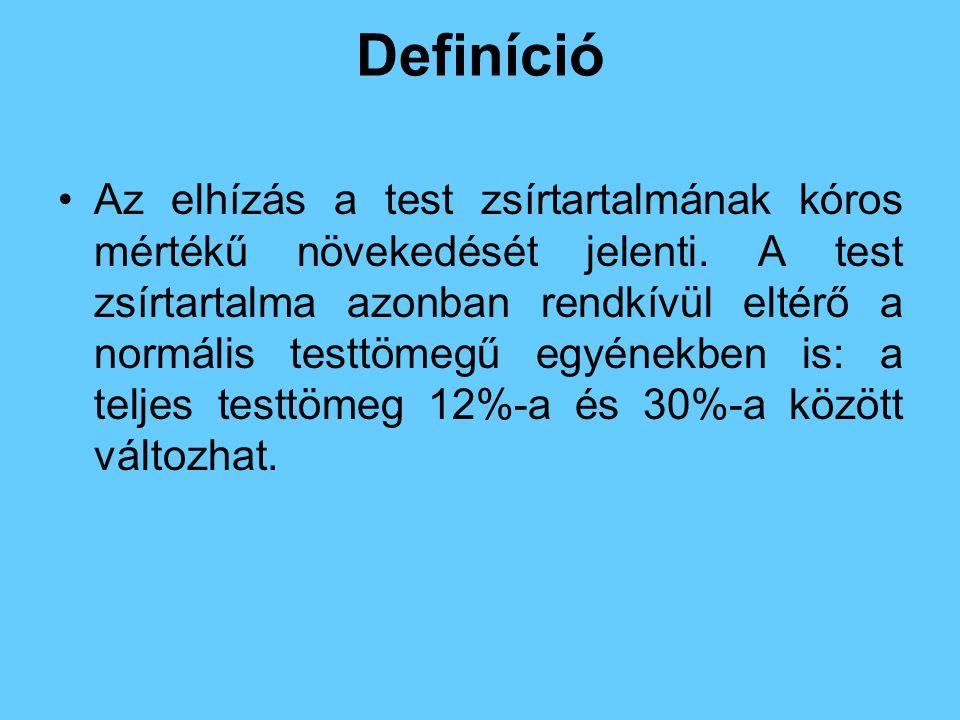 Definíció