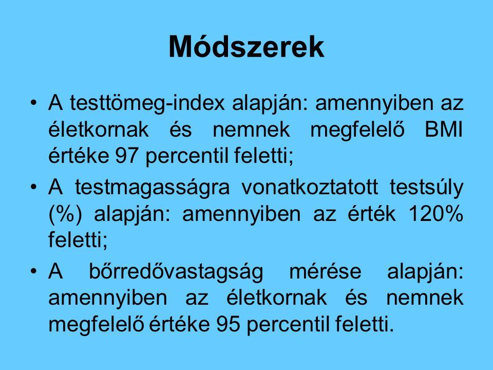 Módszerek A testtömeg-index alapján: amennyiben az életkornak és nemnek megfelelő BMI értéke 97 percentil feletti;