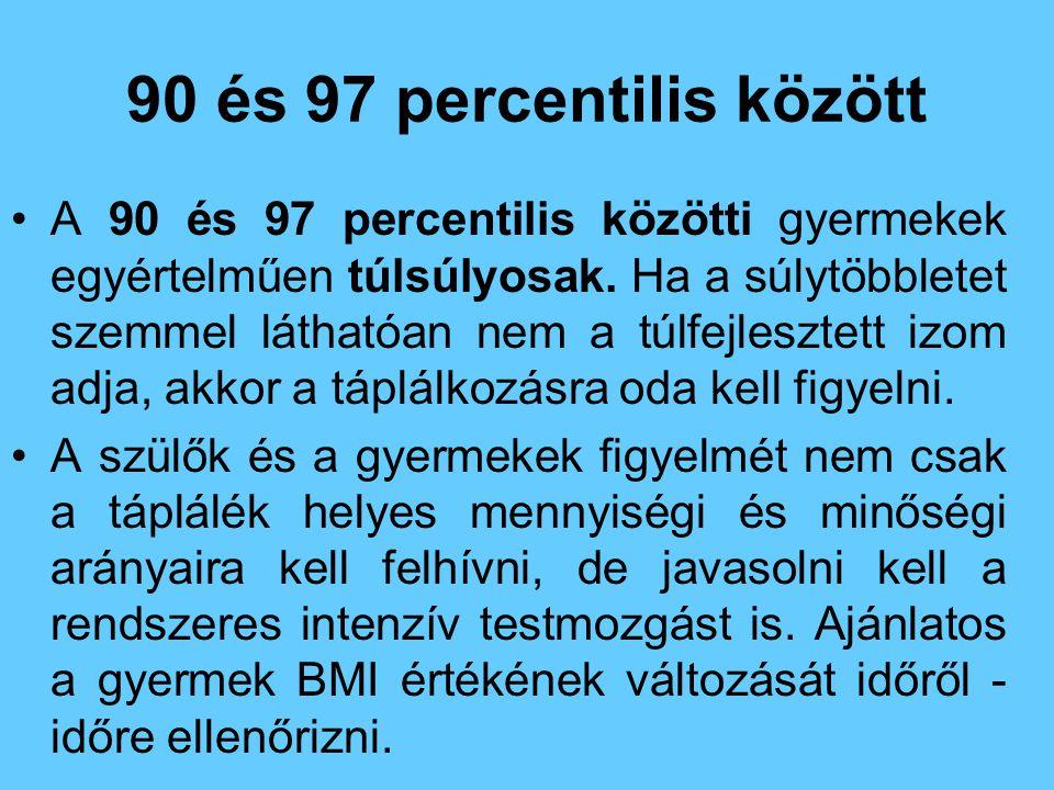 90 és 97 percentilis között