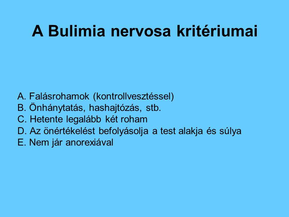 A Bulimia nervosa kritériumai