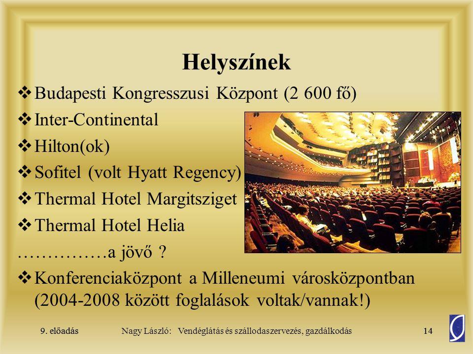 Helyszínek Budapesti Kongresszusi Központ (2 600 fő) Inter-Continental