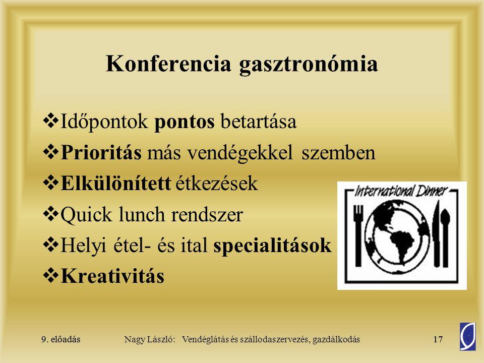 Konferencia gasztronómia