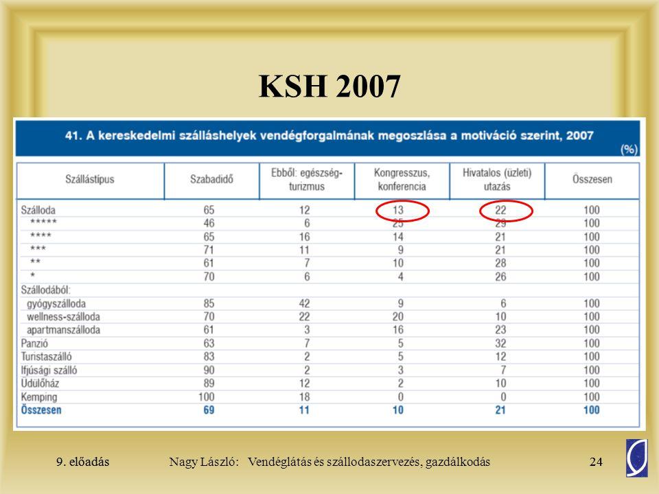 KSH 2007 9. előadás