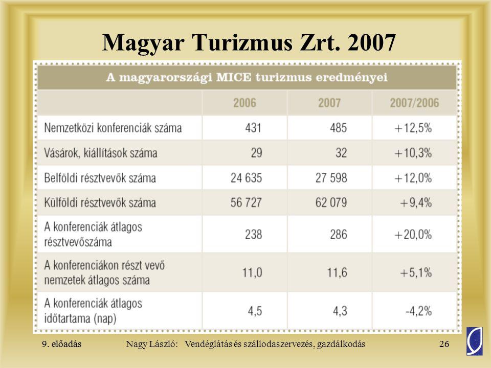 Magyar Turizmus Zrt. 2007 9. előadás