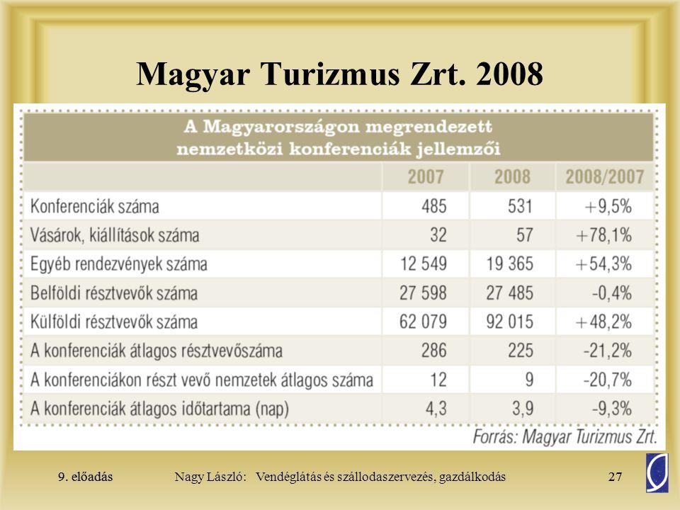 Magyar Turizmus Zrt. 2008 9. előadás