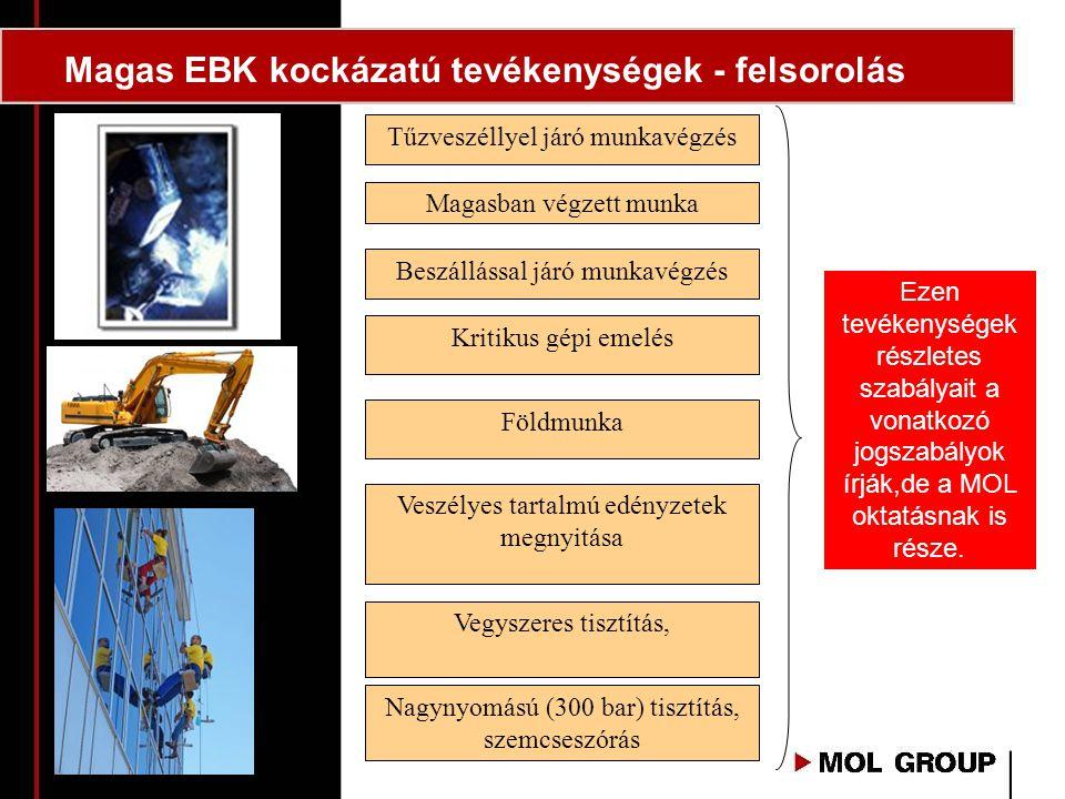 Magas EBK kockázatú tevékenységek - felsorolás