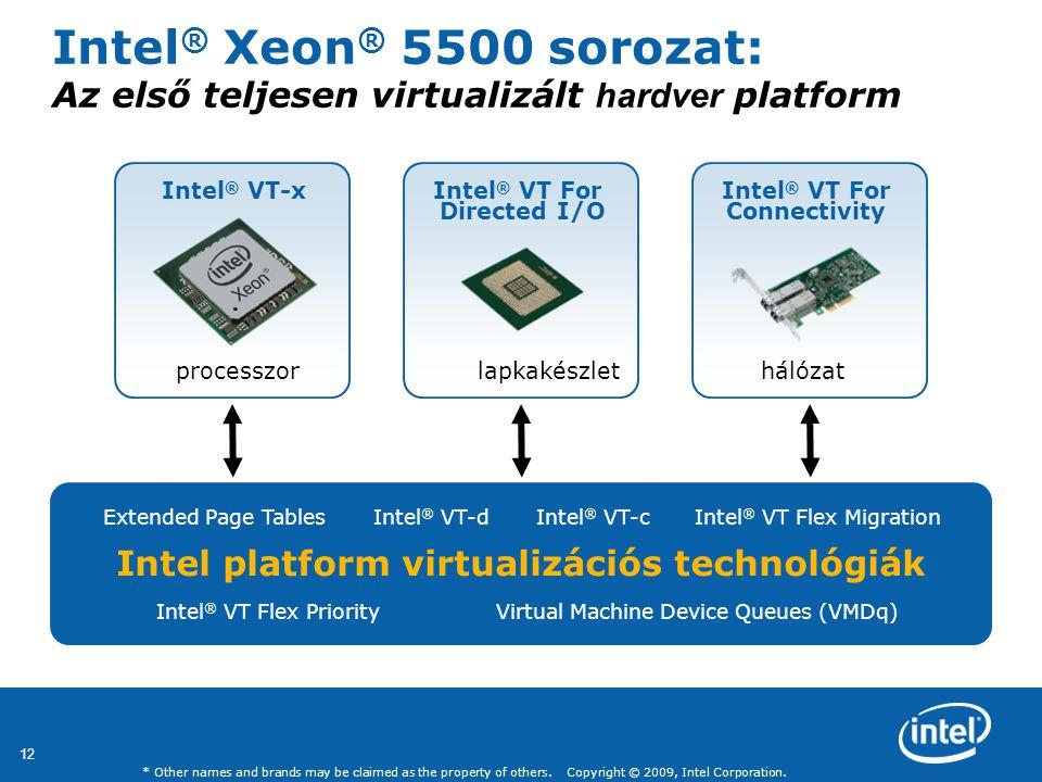 Intel® Xeon® 5500 sorozat: Az első teljesen virtualizált hardver platform