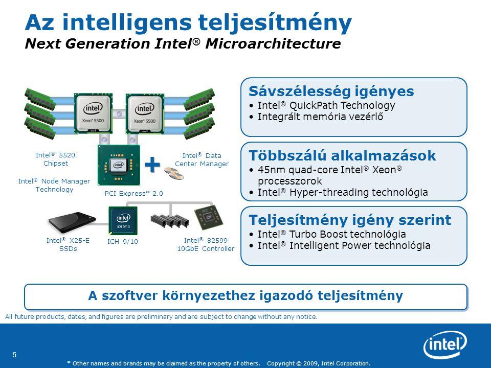 Az intelligens teljesítmény Next Generation Intel® Microarchitecture