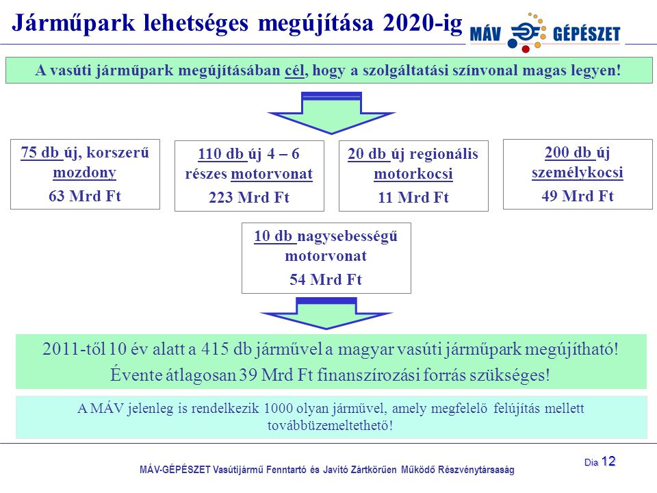 Járműpark lehetséges megújítása 2020-ig