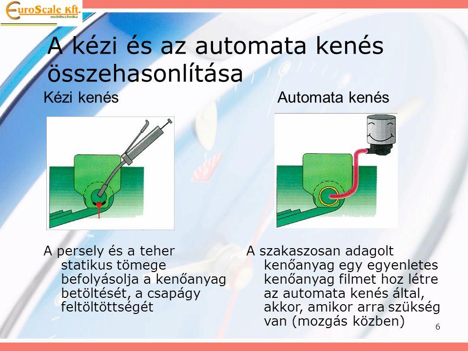 A kézi és az automata kenés összehasonlítása