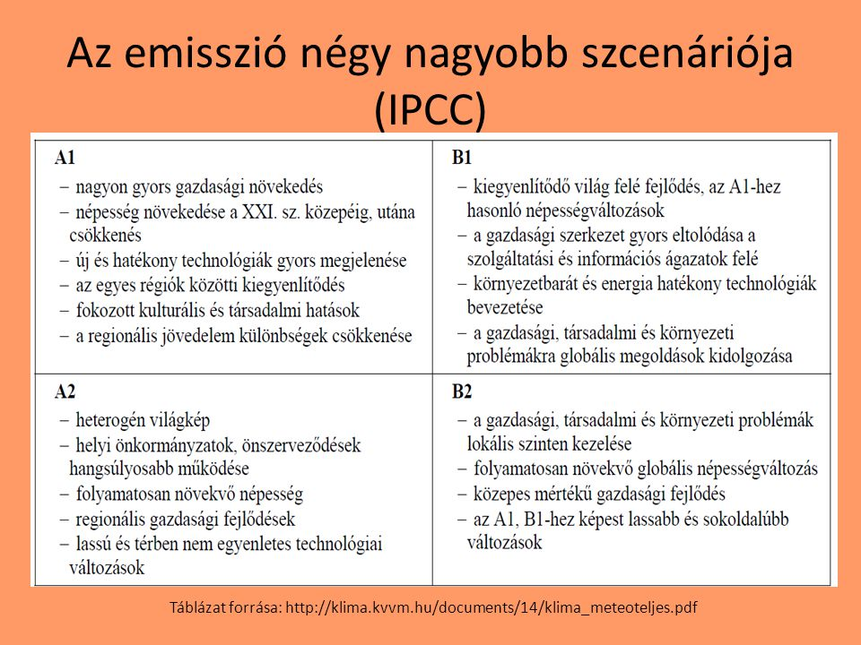 Az emisszió négy nagyobb szcenáriója (IPCC)