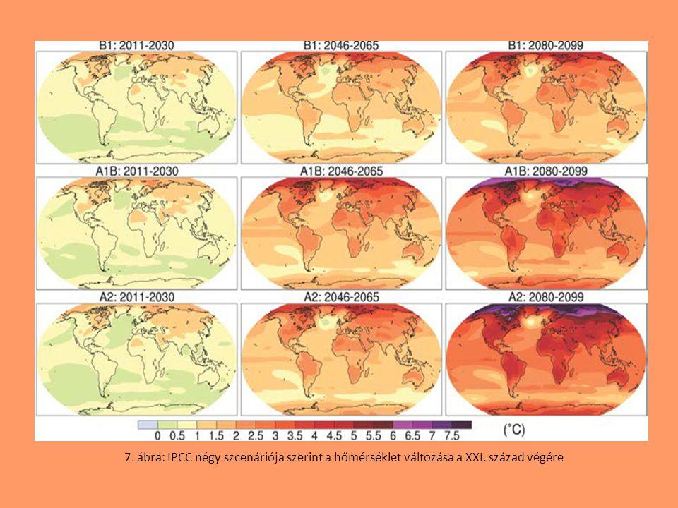 7. ábra: IPCC négy szcenáriója szerint a hőmérséklet változása a XXI