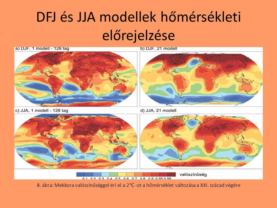 DFJ és JJA modellek hőmérsékleti előrejelzése