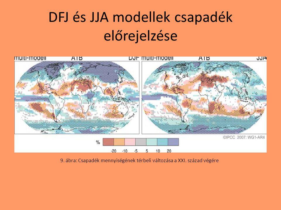 DFJ és JJA modellek csapadék előrejelzése