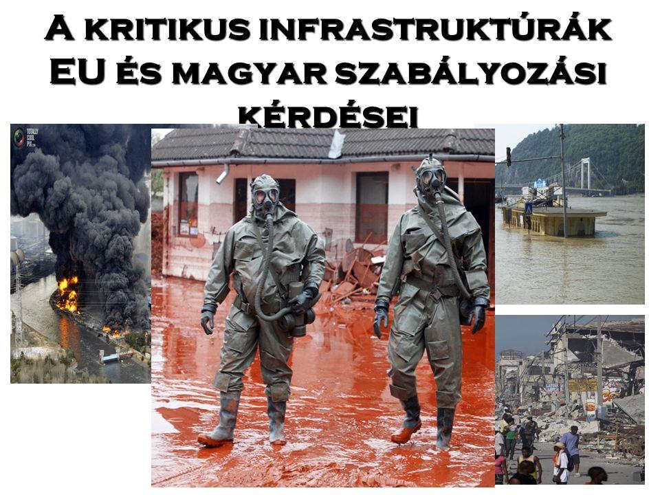 A kritikus infrastruktúrák EU és magyar szabályozási kérdései