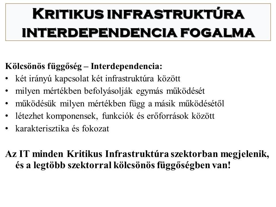 Kritikus infrastruktúra interdependencia fogalma