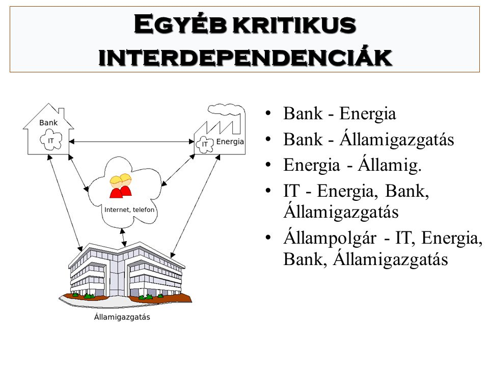 Egyéb kritikus interdependenciák