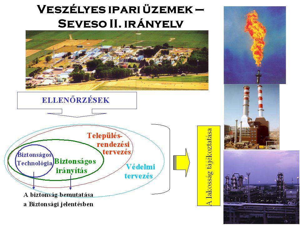 Veszélyes ipari üzemek – Seveso II. irányelv