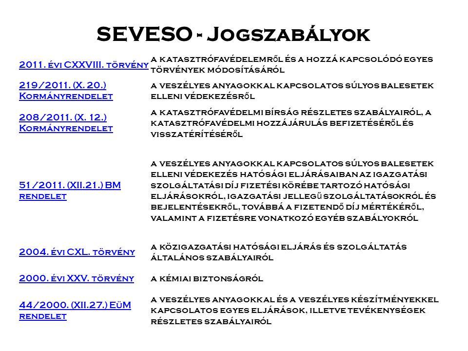 SEVESO - Jogszabályok 2011. évi CXXVIII. törvény