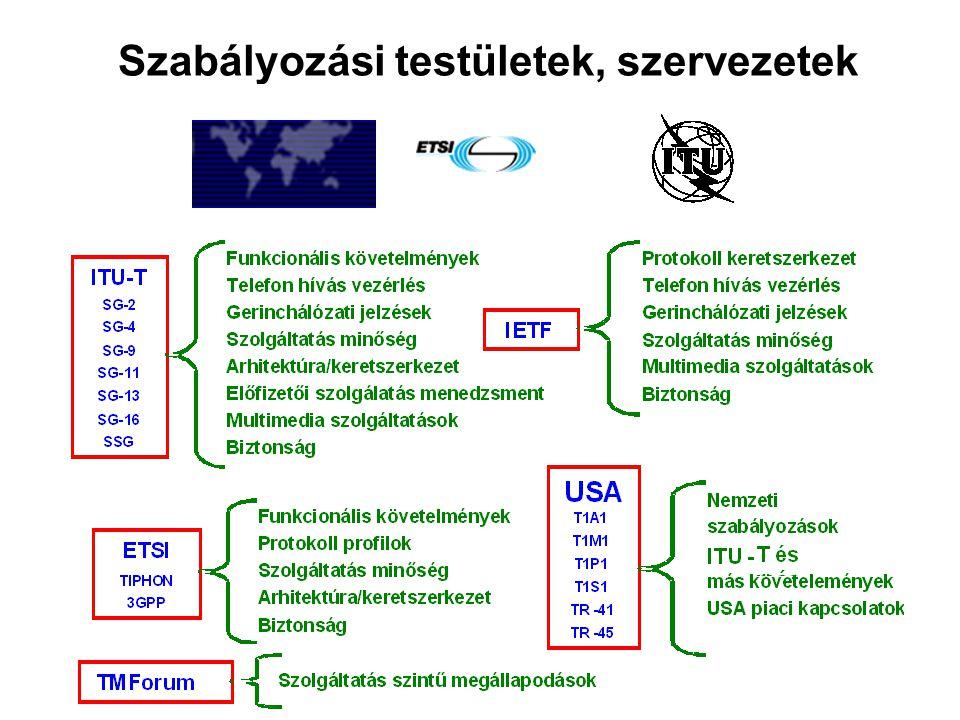 Szabályozási testületek, szervezetek