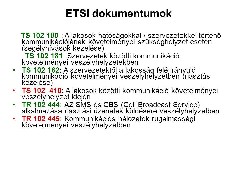 ETSI dokumentumok