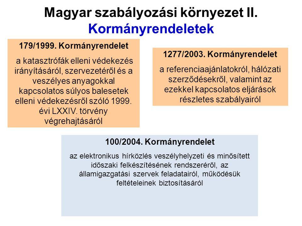 Magyar szabályozási környezet II. Kormányrendeletek