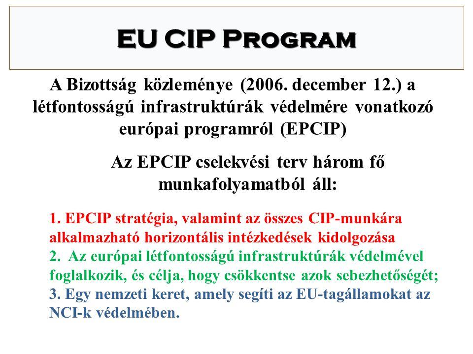 Az EPCIP cselekvési terv három fő munkafolyamatból áll: