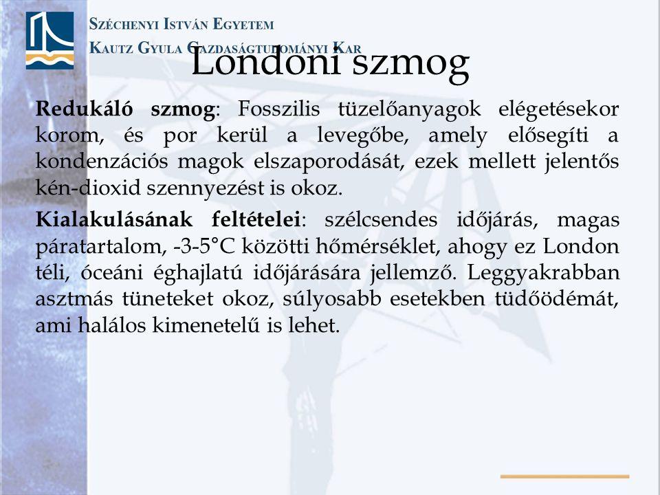 Londoni szmog