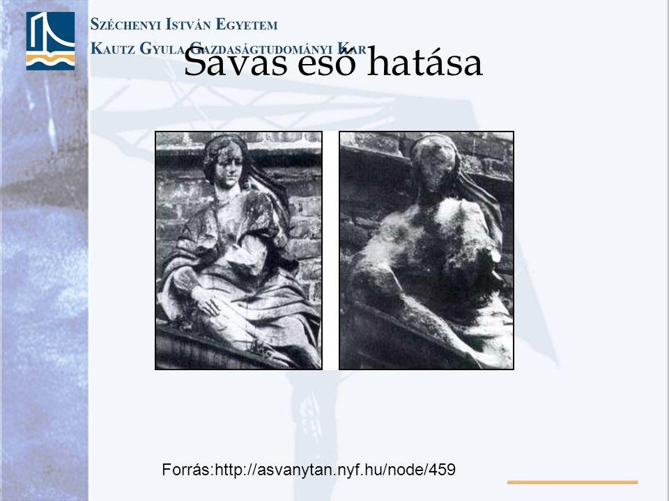 Savas eső hatása Forrás:http://asvanytan.nyf.hu/node/459