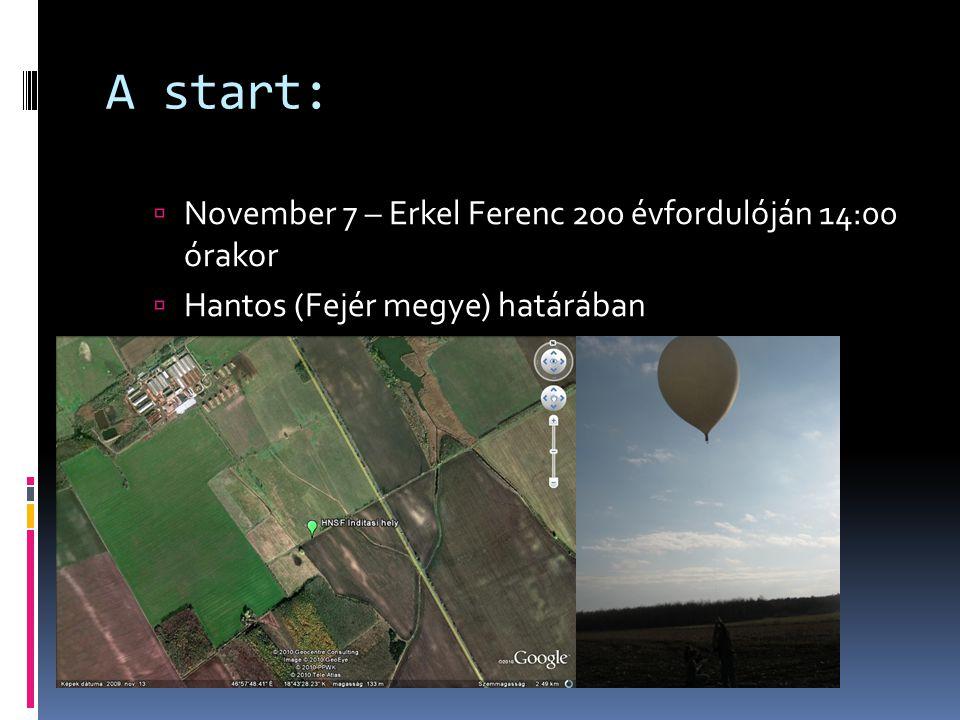 A start: November 7 – Erkel Ferenc 200 évfordulóján 14:00 órakor