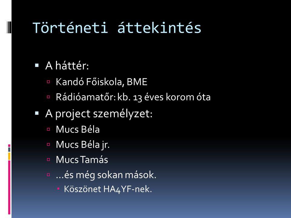 Történeti áttekintés A háttér: A project személyzet: