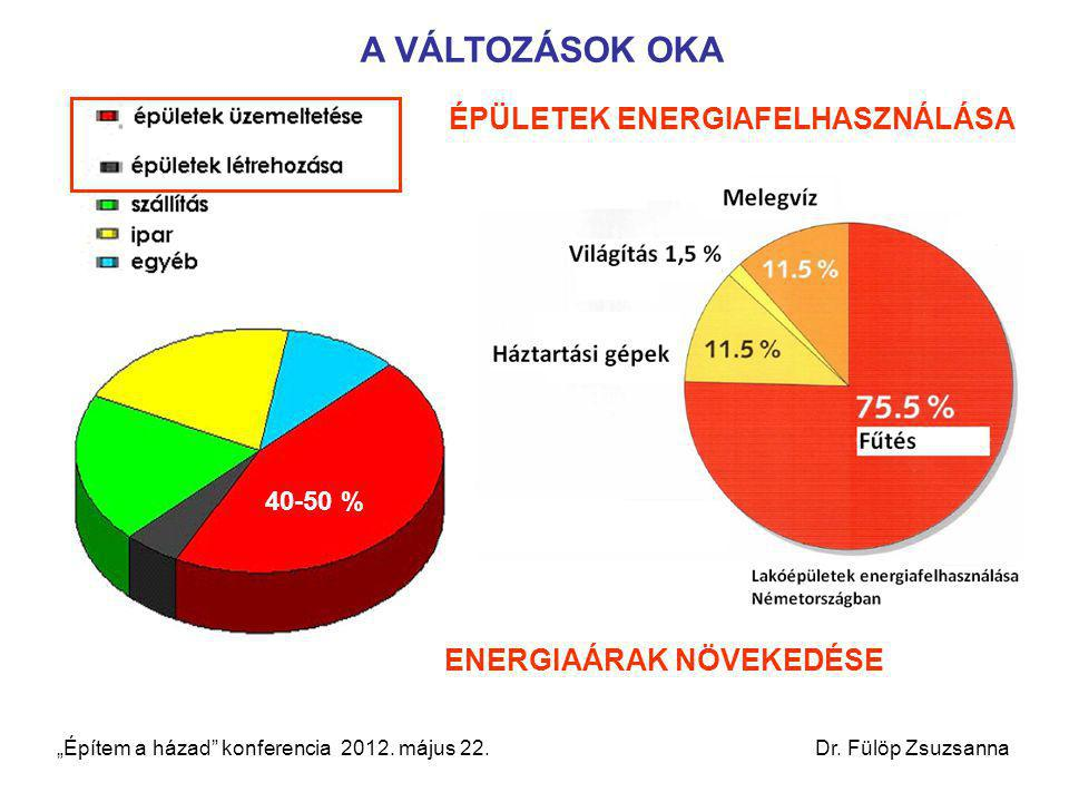 ÉPÜLETEK ENERGIAFELHASZNÁLÁSA