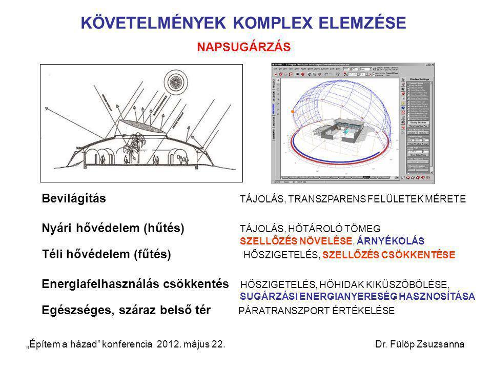 KÖVETELMÉNYEK KOMPLEX ELEMZÉSE