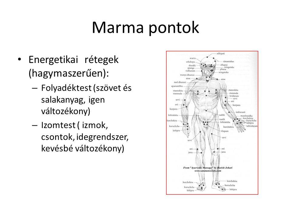 Marma pontok Energetikai rétegek (hagymaszerűen):
