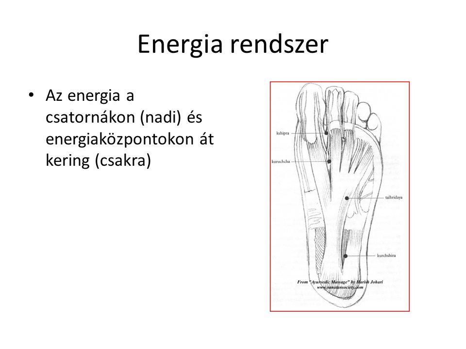Energia rendszer Az energia a csatornákon (nadi) és energiaközpontokon át kering (csakra)